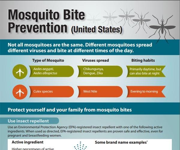 cdc-mosquito-prevention-us