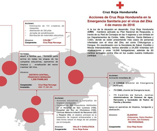 honduras_red cross