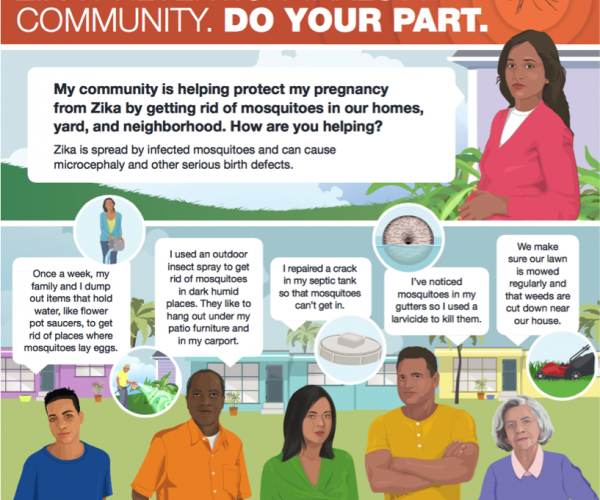 CDC poster on community actions to take to protect neighborhoods from Zika.