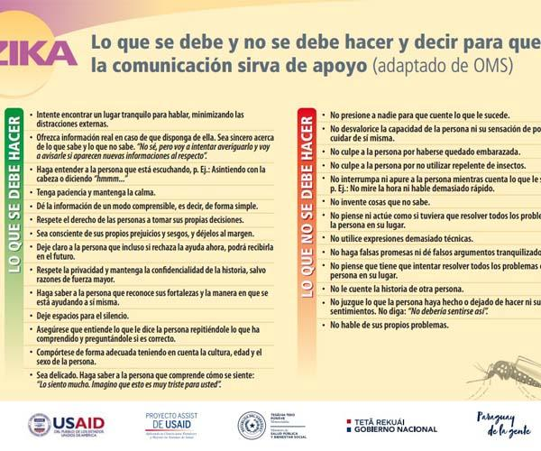 Zika: what should and should not be done and said for communication to be supportive