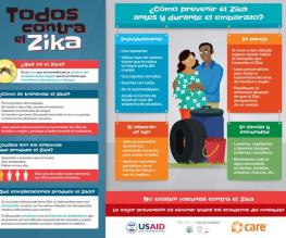 All Against Zika